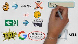 marketing online tại Hải Phòng